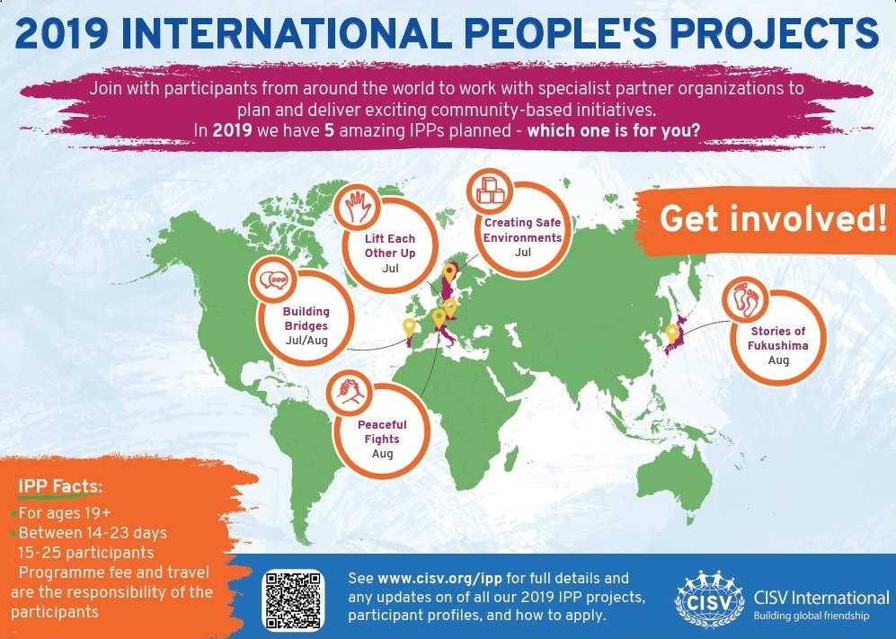 International People's Projects